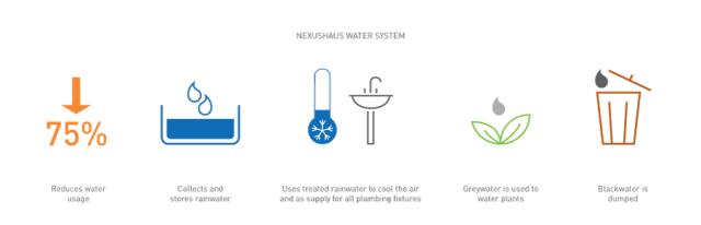 sostenible-renovable-ardeambiental-6