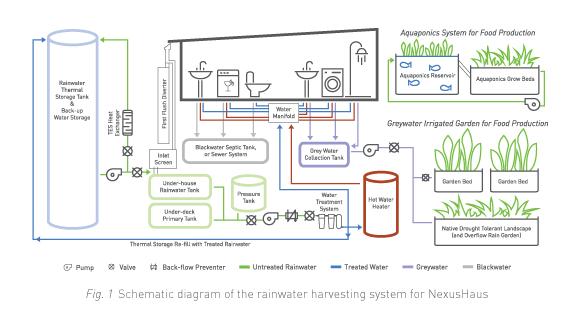 sostenible-renovable-ardeambiental-9